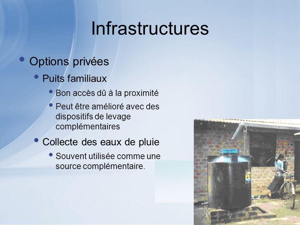 Infrastructures Options privées Puits familiaux Bon accès dû à la proximité Peut être amélioré avec des dispositifs de levage complémentaires Collecte