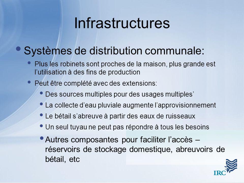 Infrastructures Systèmes de distribution communale: Plus les robinets sont proches de la maison, plus grande est lutilisation à des fins de production