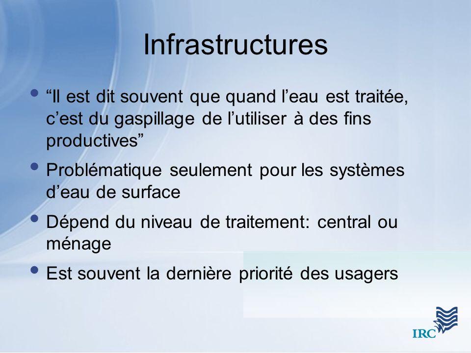 Infrastructures Il est dit souvent que quand leau est traitée, cest du gaspillage de lutiliser à des fins productives Problématique seulement pour les