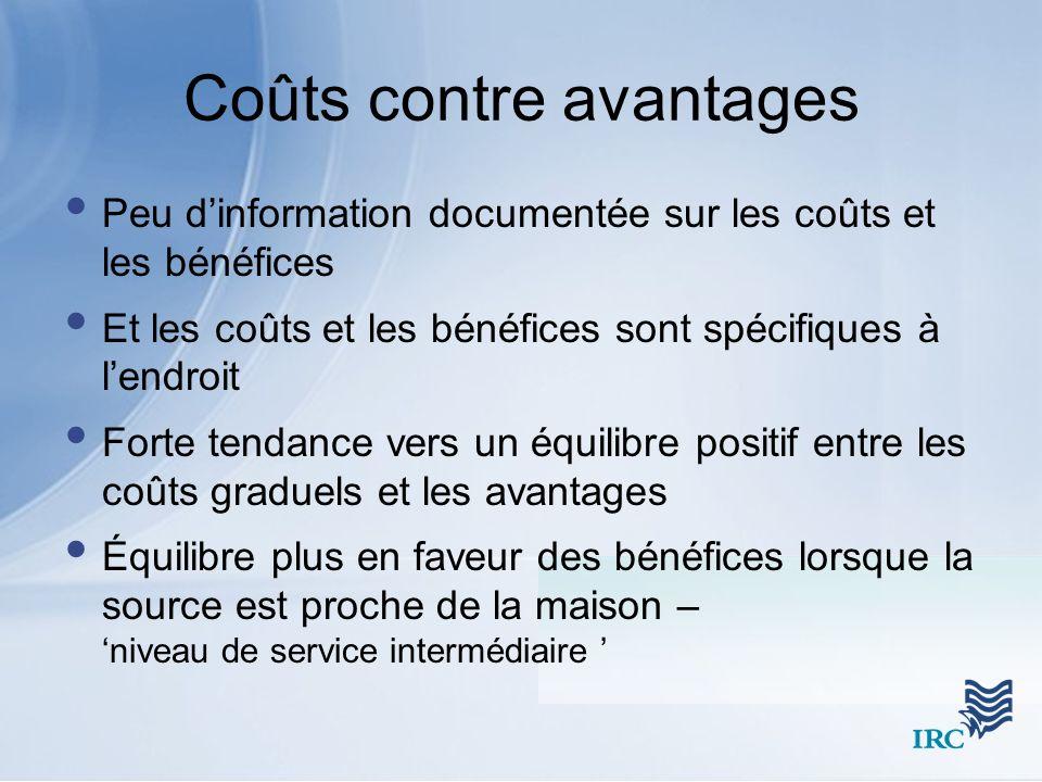 Coûts contre avantages Peu dinformation documentée sur les coûts et les bénéfices Et les coûts et les bénéfices sont spécifiques à lendroit Forte tend