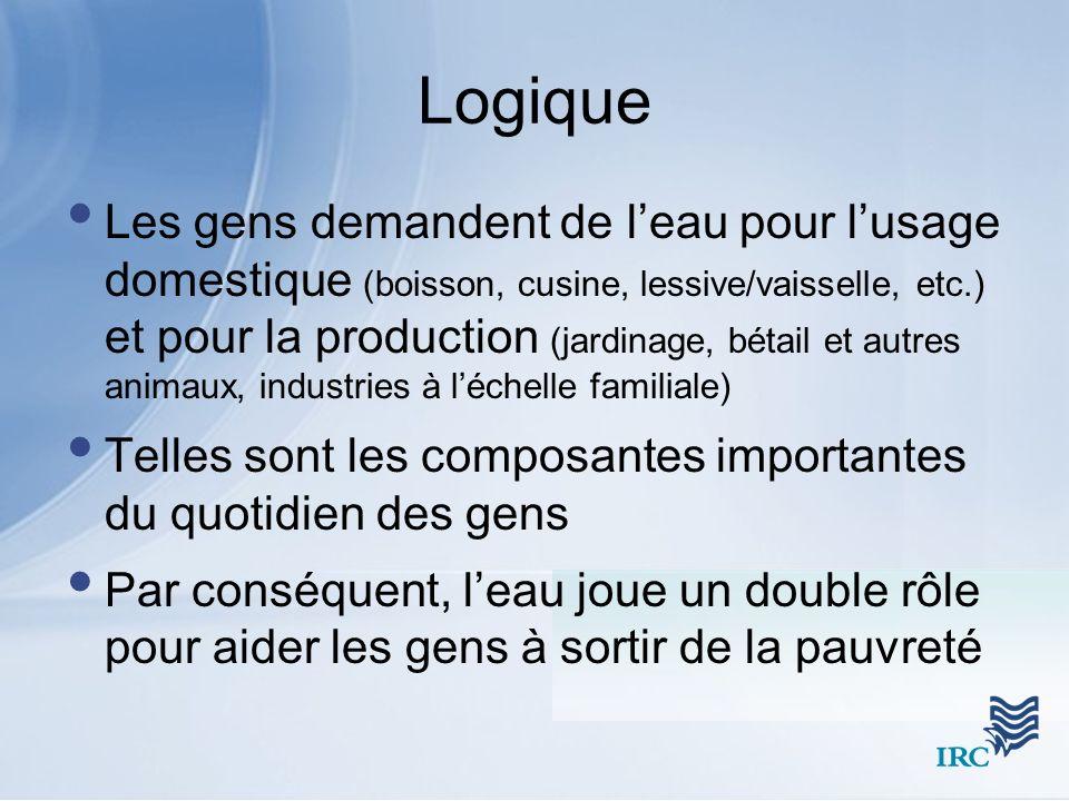 Logique Les gens demandent de leau pour lusage domestique (boisson, cusine, lessive/vaisselle, etc.) et pour la production (jardinage, bétail et autre