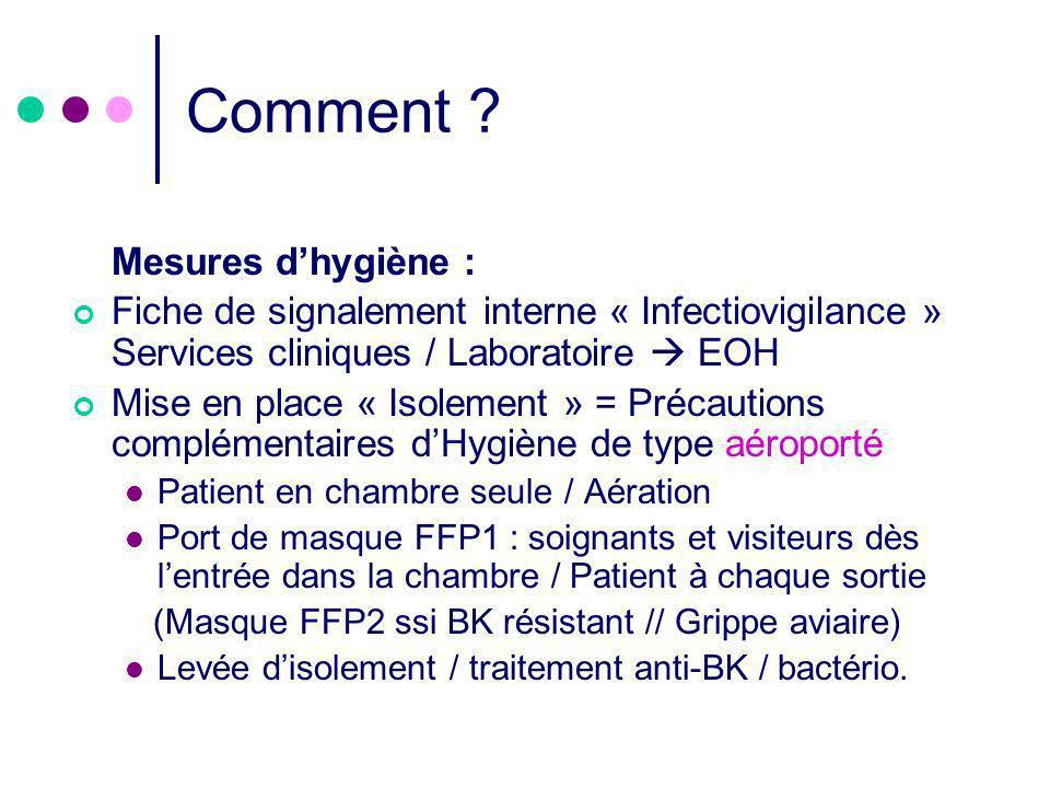 Comment ? Mesures dhygiène : Fiche de signalement interne « Infectiovigilance » Services cliniques / Laboratoire EOH Mise en place « Isolement » = Pré