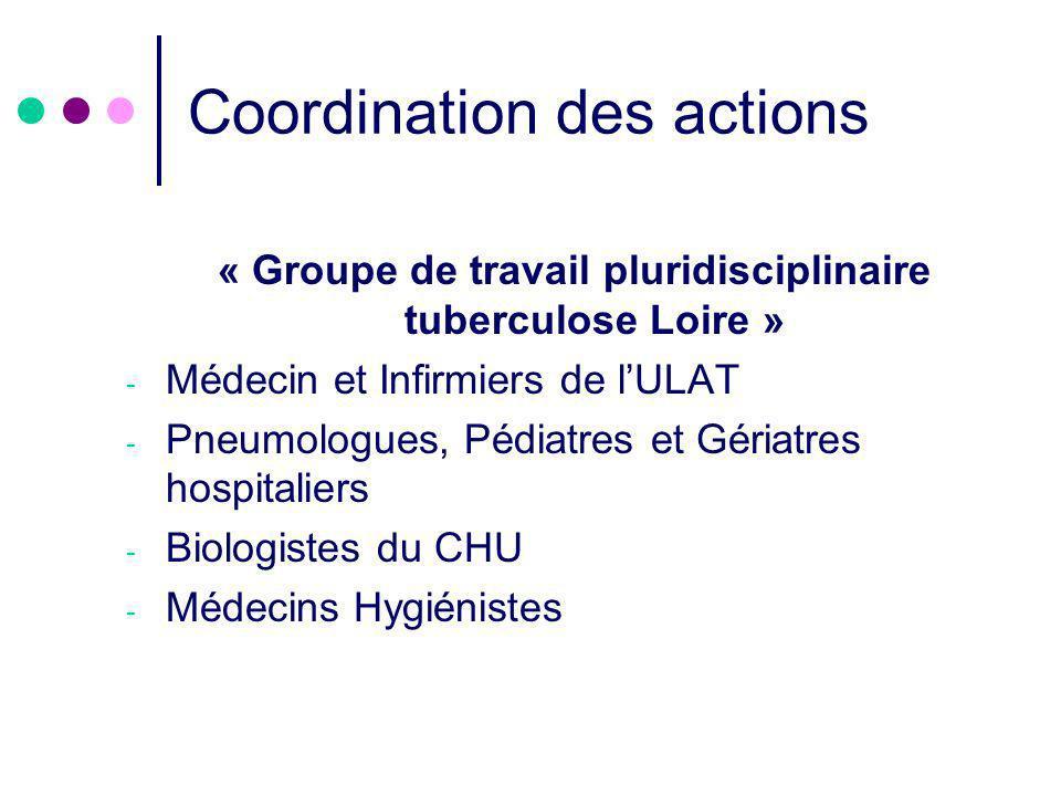 Coordination des actions « Groupe de travail pluridisciplinaire tuberculose Loire » - Médecin et Infirmiers de lULAT - Pneumologues, Pédiatres et Géri