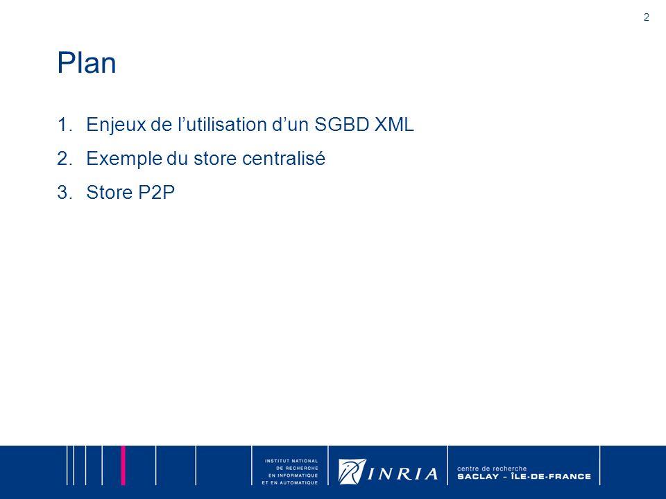 2 Plan 1.Enjeux de lutilisation dun SGBD XML 2.Exemple du store centralisé 3.Store P2P