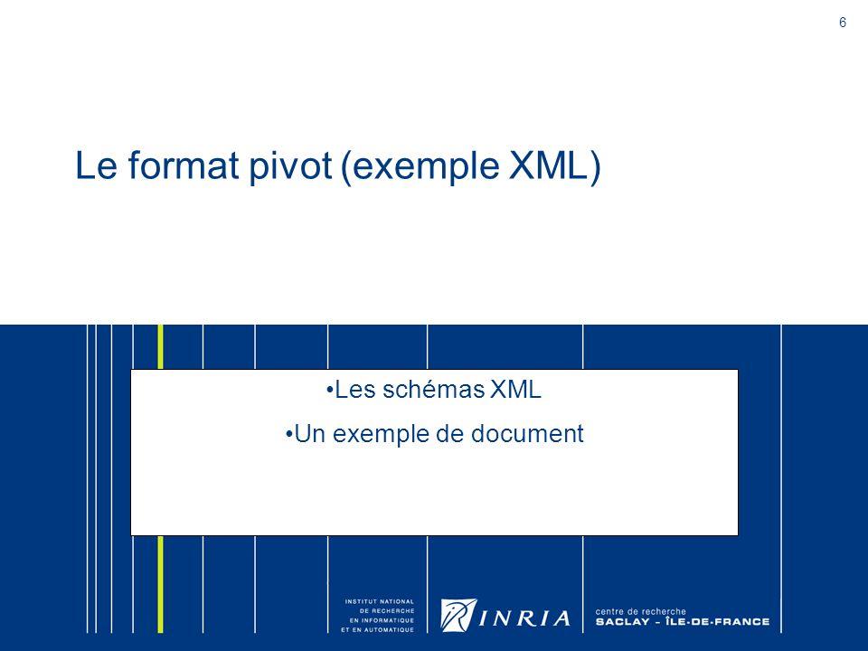 27 Semantic example Query: Q(X) :- P1:Aircraft(X) Max conjunctive rewritings: R1(X) :- P1:Aircraft(X) R2(X) :- P2:Airplane(X) R3(X) :- P2:Airliner(X) R4(X) :- P2:Cargo(X) Aircraft Airplane AirlinerCargo P1 P2