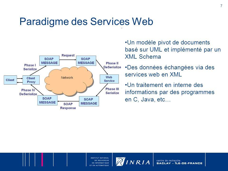 7 Paradigme des Services Web Un modèle pivot de documents basé sur UML et implémenté par un XML Schema Des données échangées via des services web en XML Un traitement en interne des informations par des programmes en C, Java, etc…