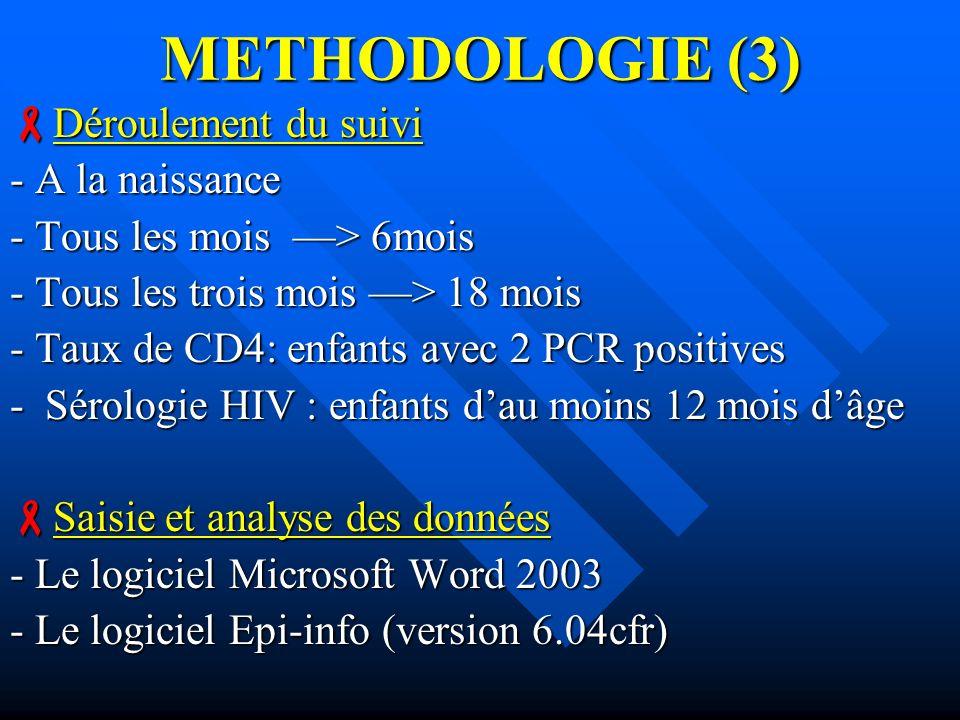 METHODOLOGIE (3) Déroulement du suivi Déroulement du suivi - A la naissance - Tous les mois > 6mois - Tous les trois mois > 18 mois - Taux de CD4: enf