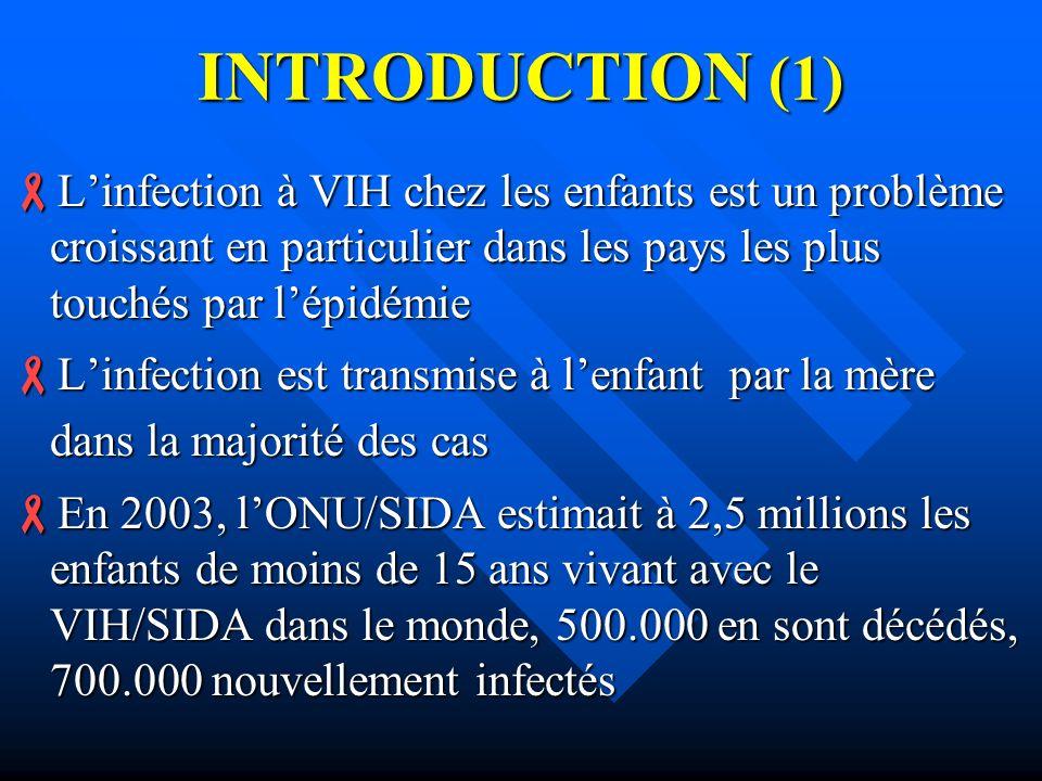 INTRODUCTION (1) Linfection à VIH chez les enfants est un problème croissant en particulier dans les pays les plus touchés par lépidémie Linfection à