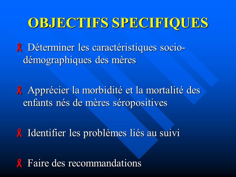 OBJECTIFS SPECIFIQUES Déterminer les caractéristiques socio- démographiques des mères Déterminer les caractéristiques socio- démographiques des mères