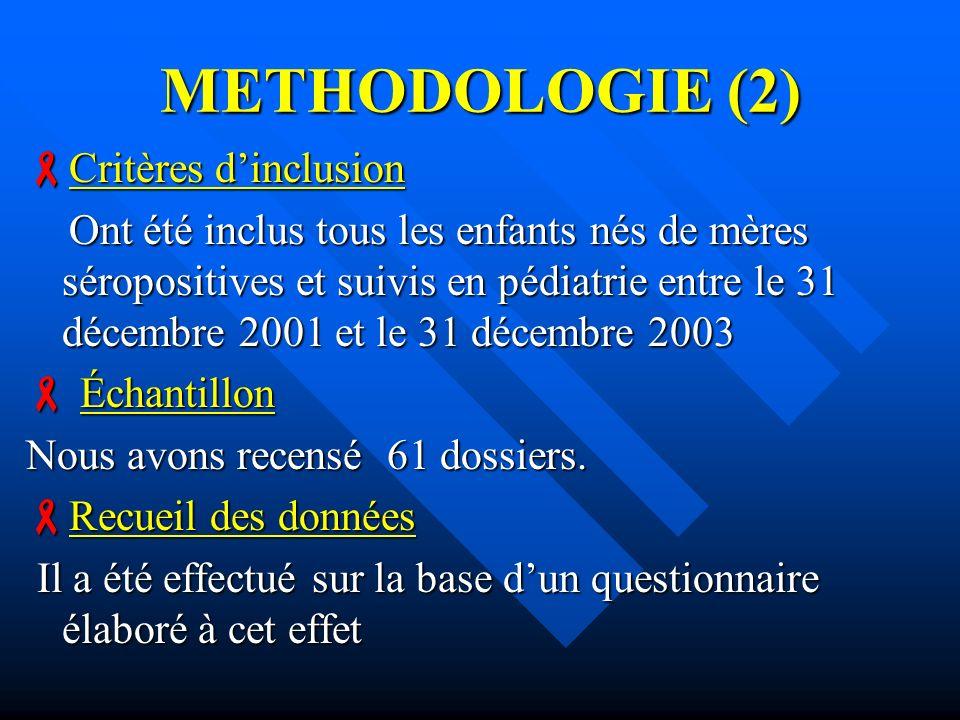 METHODOLOGIE (2) Critères dinclusion Critères dinclusion Ont été inclus tous les enfants nés de mères séropositives et suivis en pédiatrie entre le 31