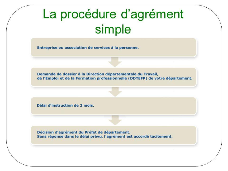 La procédure dagrément simple