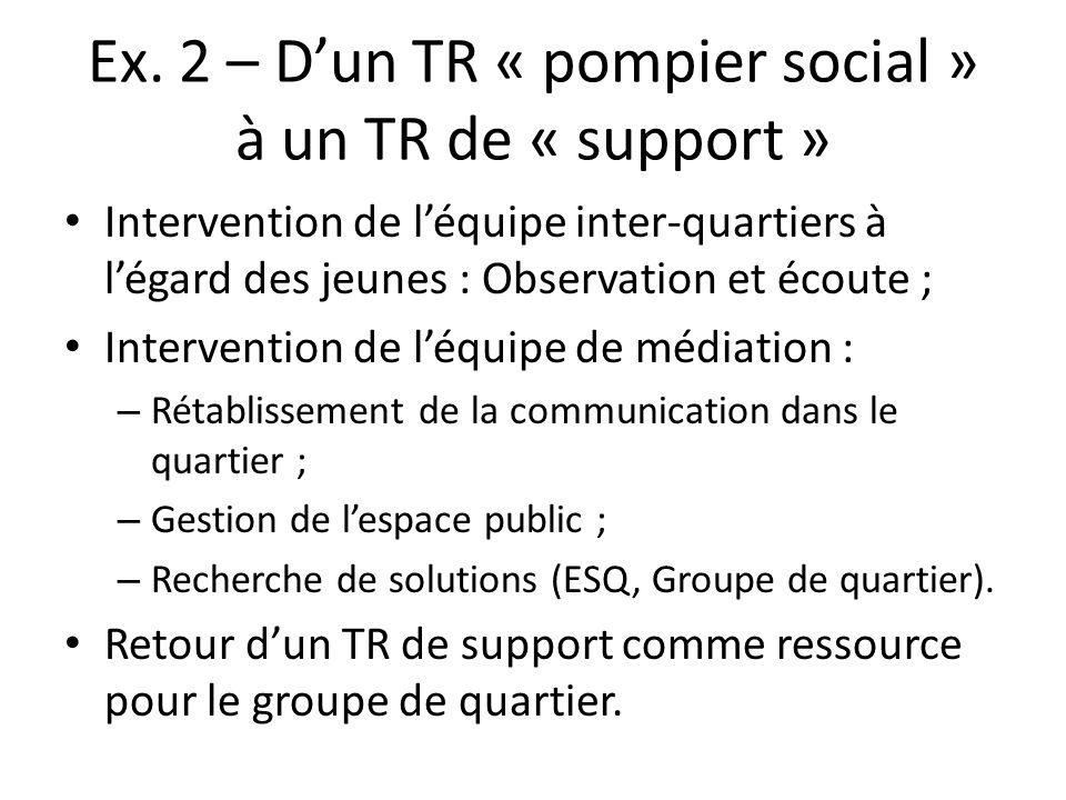 Ex. 2 – Dun TR « pompier social » à un TR de « support » Intervention de léquipe inter-quartiers à légard des jeunes : Observation et écoute ; Interve