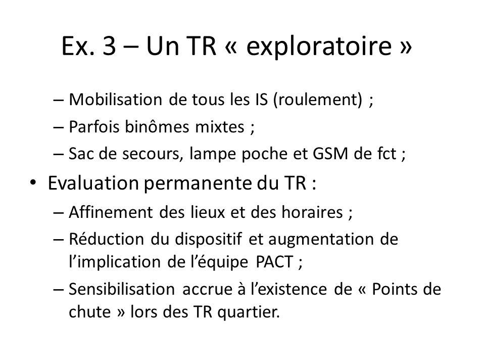 Ex. 3 – Un TR « exploratoire » – Mobilisation de tous les IS (roulement) ; – Parfois binômes mixtes ; – Sac de secours, lampe poche et GSM de fct ; Ev