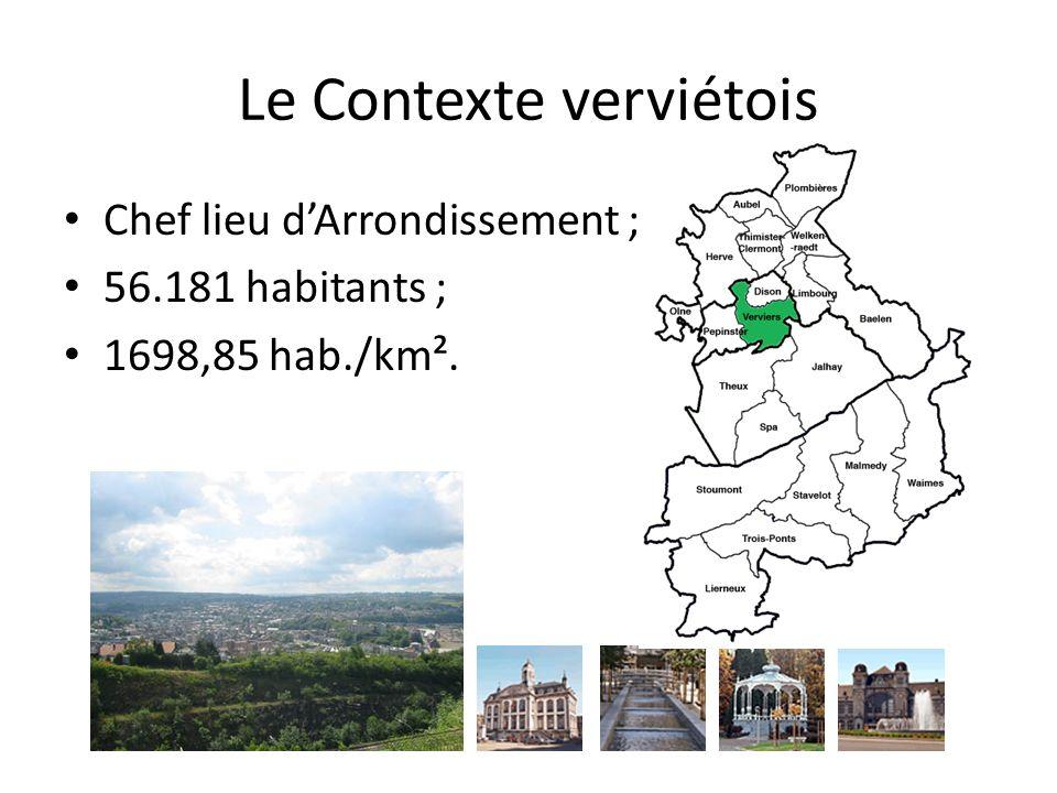 Le Contexte verviétois Chef lieu dArrondissement ; 56.181 habitants ; 1698,85 hab./km².