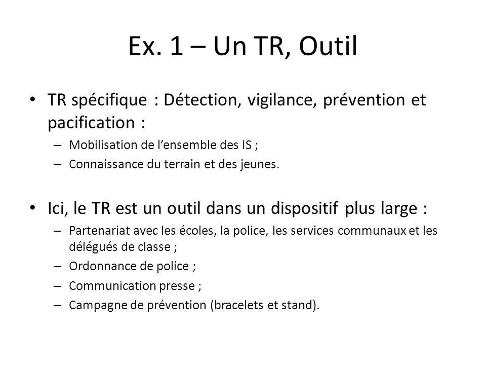 Ex. 1 – Un TR, Outil TR spécifique : Détection, vigilance, prévention et pacification : – Mobilisation de lensemble des IS ; – Connaissance du terrain