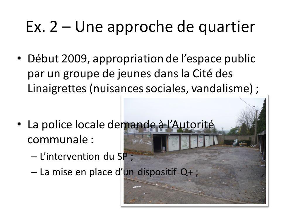 Ex. 2 – Une approche de quartier Début 2009, appropriation de lespace public par un groupe de jeunes dans la Cité des Linaigrettes (nuisances sociales
