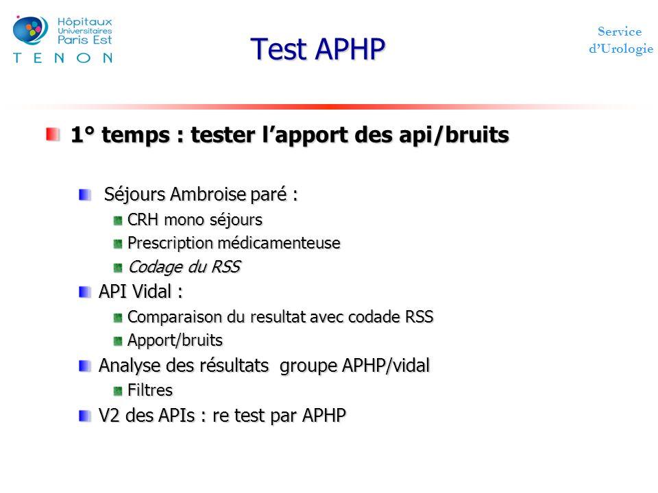 Service dUrologie Test APHP 1° temps : tester lapport des api/bruits Séjours Ambroise paré : Séjours Ambroise paré : CRH mono séjours Prescription méd