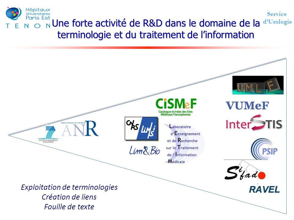Service dUrologie Une forte activité de R&D dans le domaine de la terminologie et du traitement de linformation Exploitation de terminologies Création