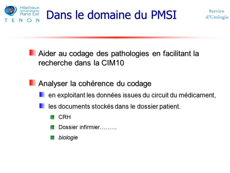 Service dUrologie Dans le domaine du PMSI Aider au codage des pathologies en facilitant la recherche dans la CIM10 Analyser la cohérence du codage en