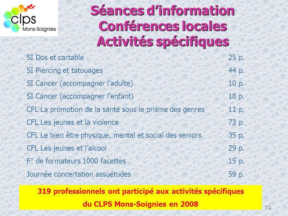 10 Séances dinformation Conférences locales Activités spécifiques SI Dos et cartable25 p. SI Piercing et tatouages44 p. SI Cancer (accompagner ladulte