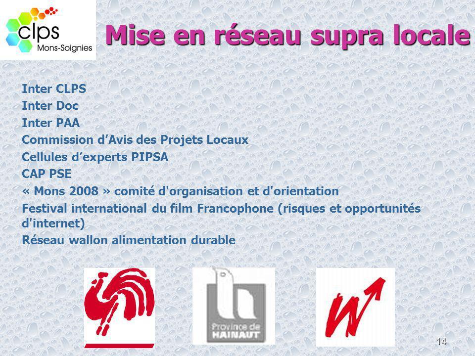 14 Mise en réseau supra locale Inter CLPS Inter Doc Inter PAA Commission dAvis des Projets Locaux Cellules dexperts PIPSA CAP PSE « Mons 2008 » comité