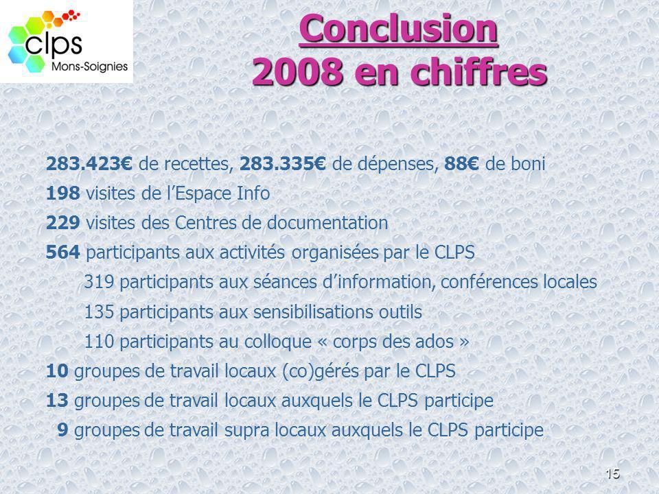 15 Conclusion 2008 en chiffres 283.423 de recettes, 283.335 de dépenses, 88 de boni 198 visites de lEspace Info 229 visites des Centres de documentati