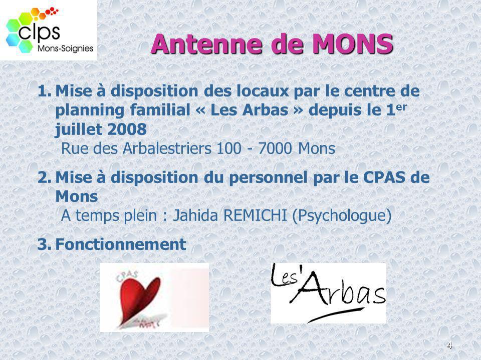4 Antenne de MONS 1.Mise à disposition des locaux par le centre de planning familial « Les Arbas » depuis le 1 er juillet 2008 Rue des Arbalestriers 1
