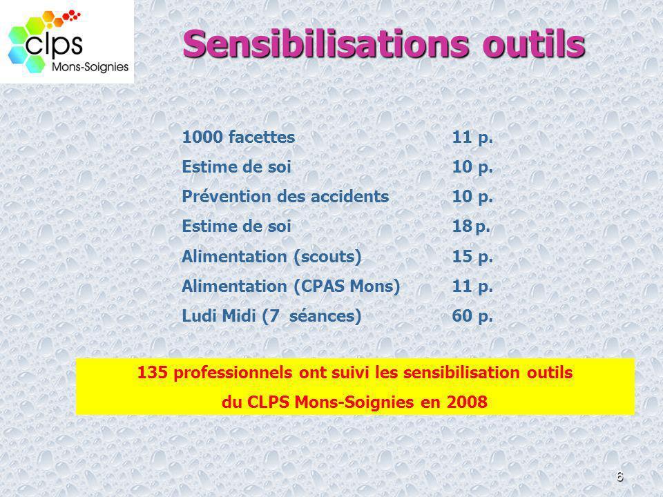 6 Sensibilisations outils 1000 facettes 11 p. Estime de soi 10 p. Prévention des accidents 10 p. Estime de soi 18 p. Alimentation (scouts) 15 p. Alime