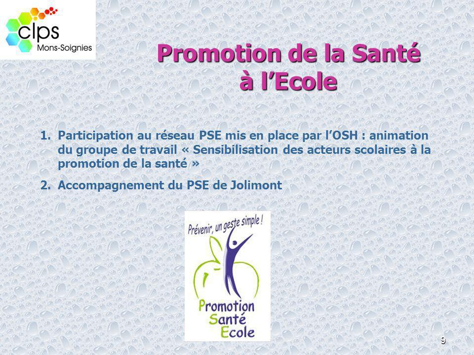 9 Promotion de la Santé à lEcole 1.Participation au réseau PSE mis en place par lOSH : animation du groupe de travail « Sensibilisation des acteurs sc