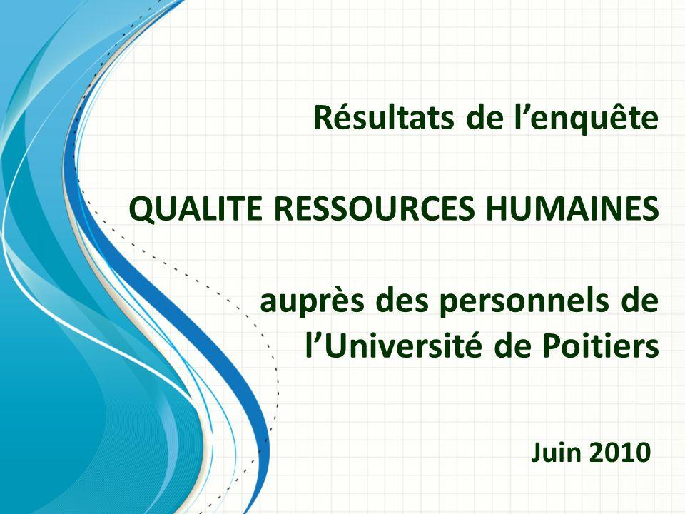 Résultats de lenquête QUALITE RESSOURCES HUMAINES auprès des personnels de lUniversité de Poitiers Juin 2010