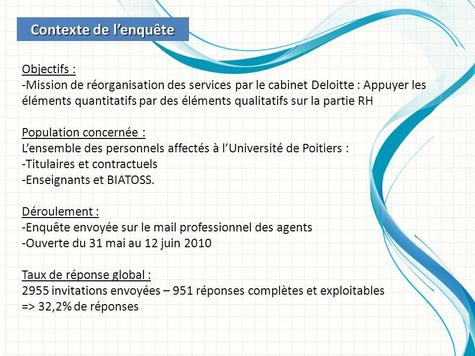 Objectifs : -Mission de réorganisation des services par le cabinet Deloitte : Appuyer les éléments quantitatifs par des éléments qualitatifs sur la partie RH Population concernée : Lensemble des personnels affectés à lUniversité de Poitiers : -Titulaires et contractuels -Enseignants et BIATOSS.