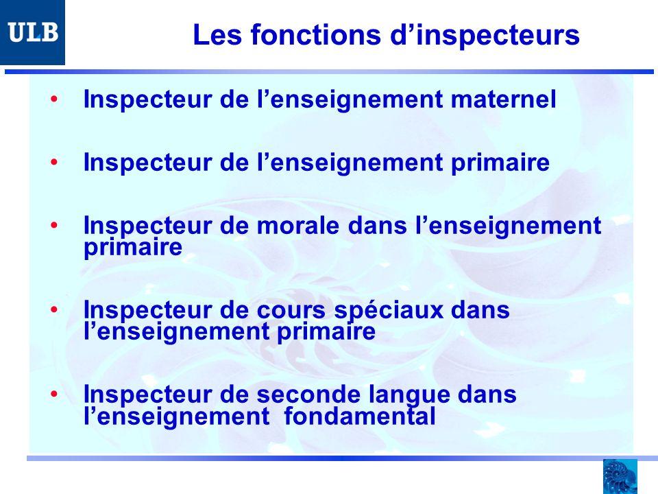 Les fonctions dinspecteurs Inspecteur de lenseignement maternel Inspecteur de lenseignement primaire Inspecteur de morale dans lenseignement primaire Inspecteur de cours spéciaux dans lenseignement primaire Inspecteur de seconde langue dans lenseignement fondamental