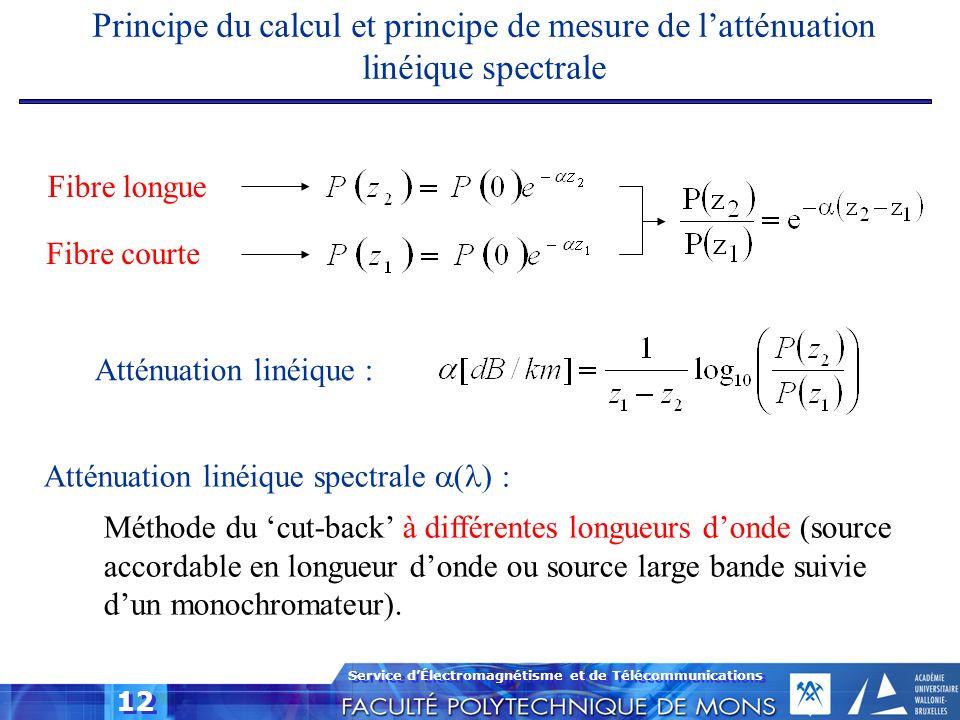 Service dÉlectromagnétisme et de Télécommunications 12 Principe du calcul et principe de mesure de latténuation linéique spectrale Fibre longue Fibre