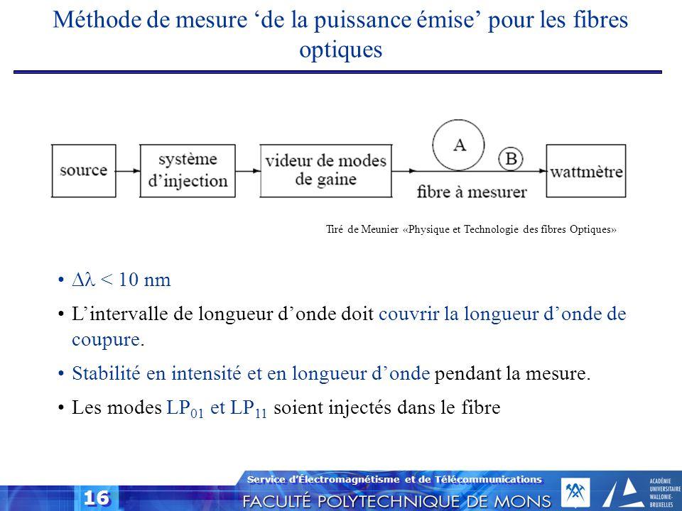Service dÉlectromagnétisme et de Télécommunications 16 Méthode de mesure de la puissance émise pour les fibres optiques Tiré de Meunier «Physique et T