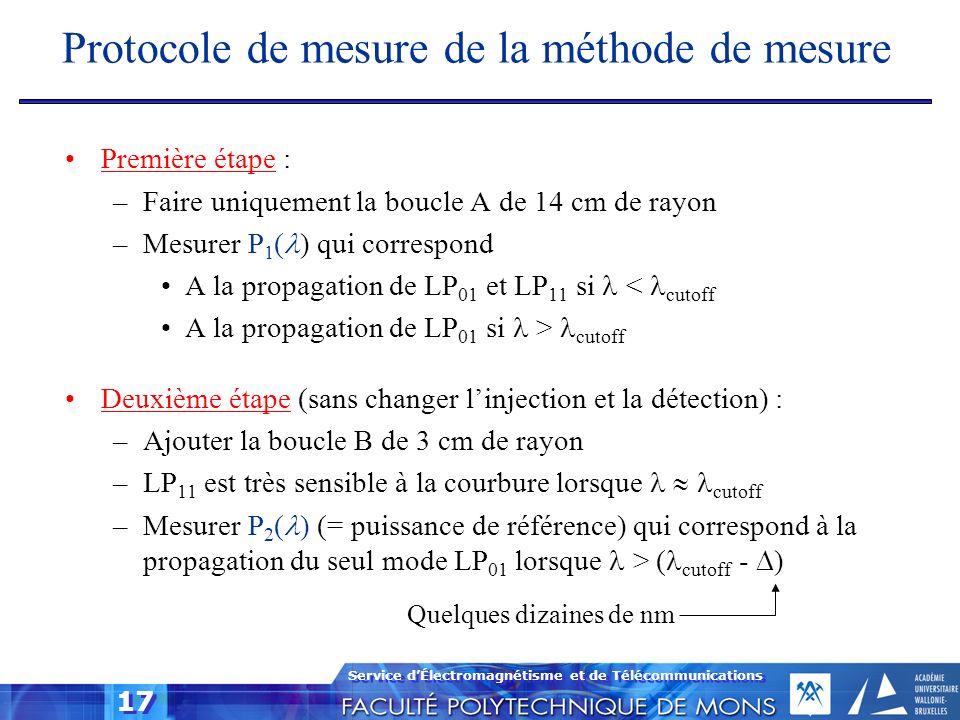 Service dÉlectromagnétisme et de Télécommunications 17 Protocole de mesure de la méthode de mesure Première étape : –Faire uniquement la boucle A de 1