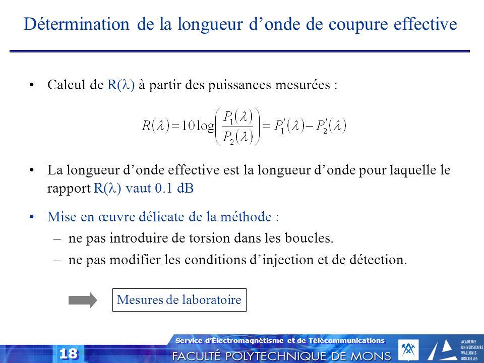 Service dÉlectromagnétisme et de Télécommunications 18 Détermination de la longueur donde de coupure effective Calcul de R( ) à partir des puissances