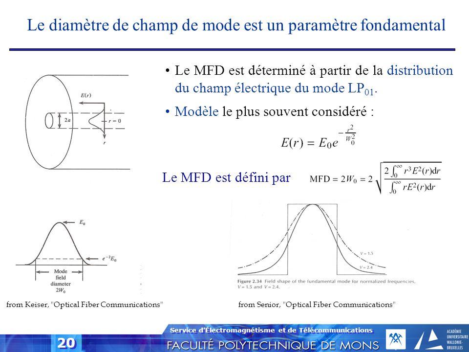 Service dÉlectromagnétisme et de Télécommunications 20 from Keiser,