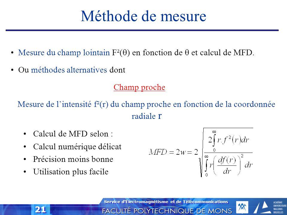Service dÉlectromagnétisme et de Télécommunications 21 Méthode de mesure Mesure du champ lointain F²( ) en fonction de et calcul de MFD. Ou méthodes a