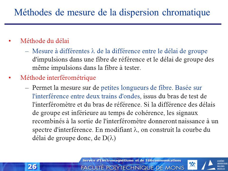 Service dÉlectromagnétisme et de Télécommunications 26 Méthodes de mesure de la dispersion chromatique Méthode du délai –Mesure à différentes de la di