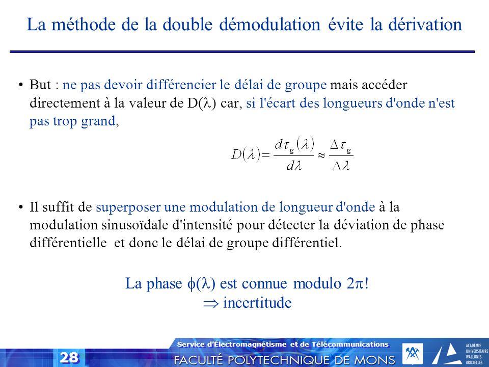 Service dÉlectromagnétisme et de Télécommunications 28 But : ne pas devoir différencier le délai de groupe mais accéder directement à la valeur de D(