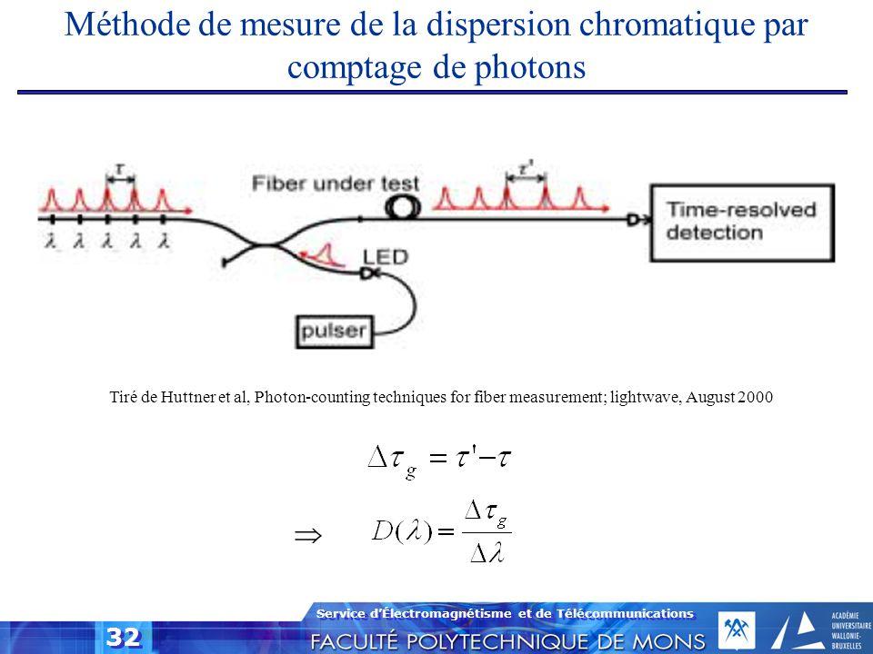 Service dÉlectromagnétisme et de Télécommunications 32 Méthode de mesure de la dispersion chromatique par comptage de photons Tiré de Huttner et al, P
