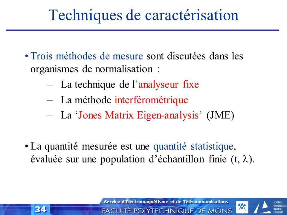 Service dÉlectromagnétisme et de Télécommunications 34 Techniques de caractérisation Trois méthodes de mesure sont discutées dans les organismes de no