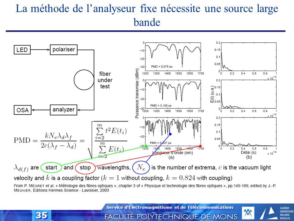Service dÉlectromagnétisme et de Télécommunications 35 La méthode de lanalyseur fixe nécessite une source large bande
