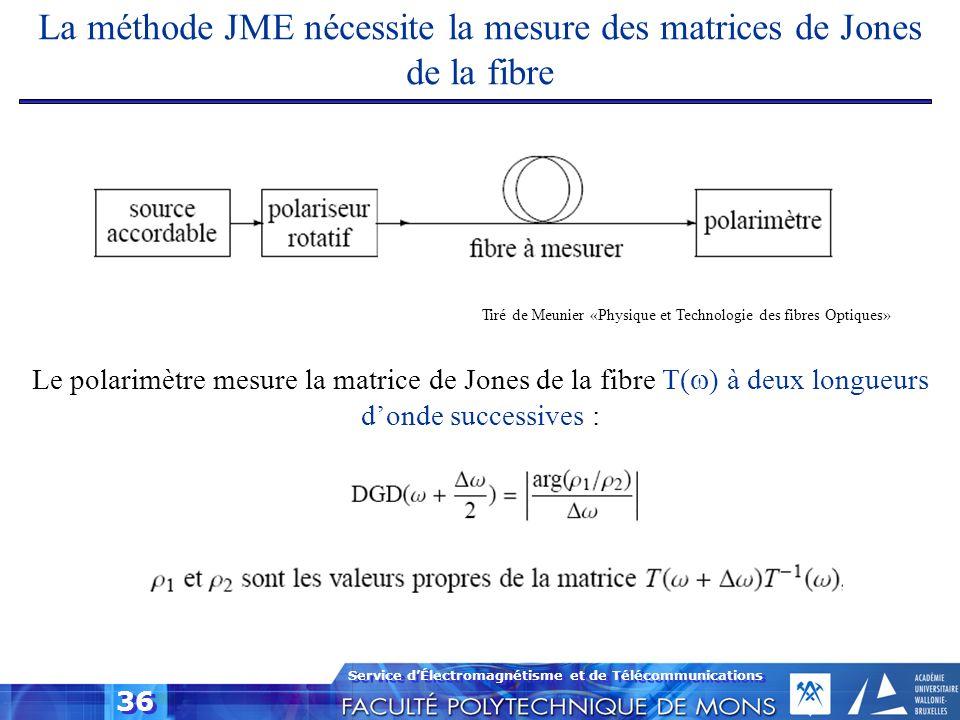 Service dÉlectromagnétisme et de Télécommunications 36 La méthode JME nécessite la mesure des matrices de Jones de la fibre Tiré de Meunier «Physique