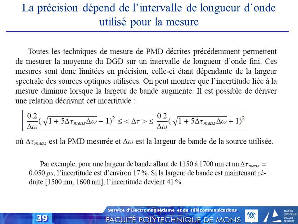 Service dÉlectromagnétisme et de Télécommunications 39 La précision dépend de lintervalle de longueur donde utilisé pour la mesure