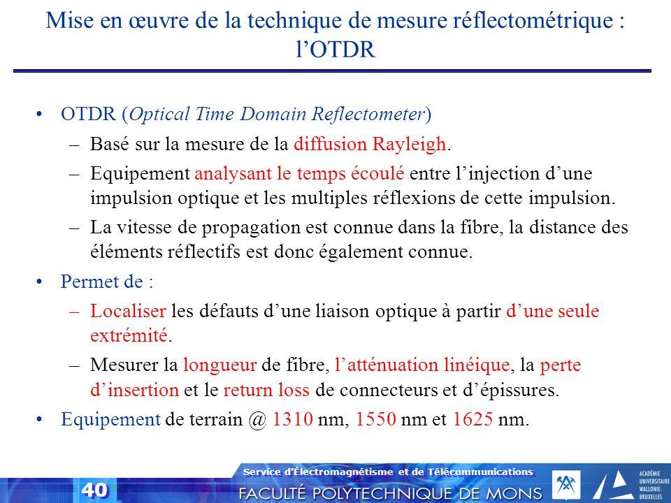 Service dÉlectromagnétisme et de Télécommunications 40 Mise en œuvre de la technique de mesure réflectométrique : lOTDR OTDR (Optical Time Domain Refl