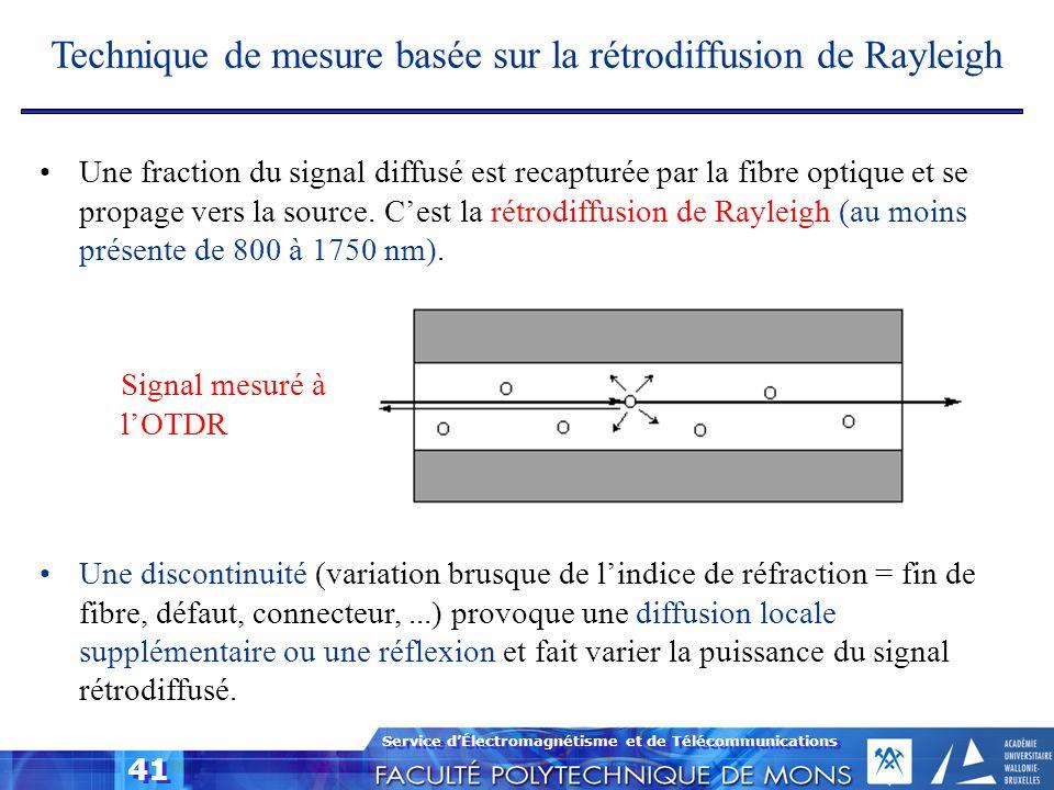 Service dÉlectromagnétisme et de Télécommunications 41 Technique de mesure basée sur la rétrodiffusion de Rayleigh Une fraction du signal diffusé est