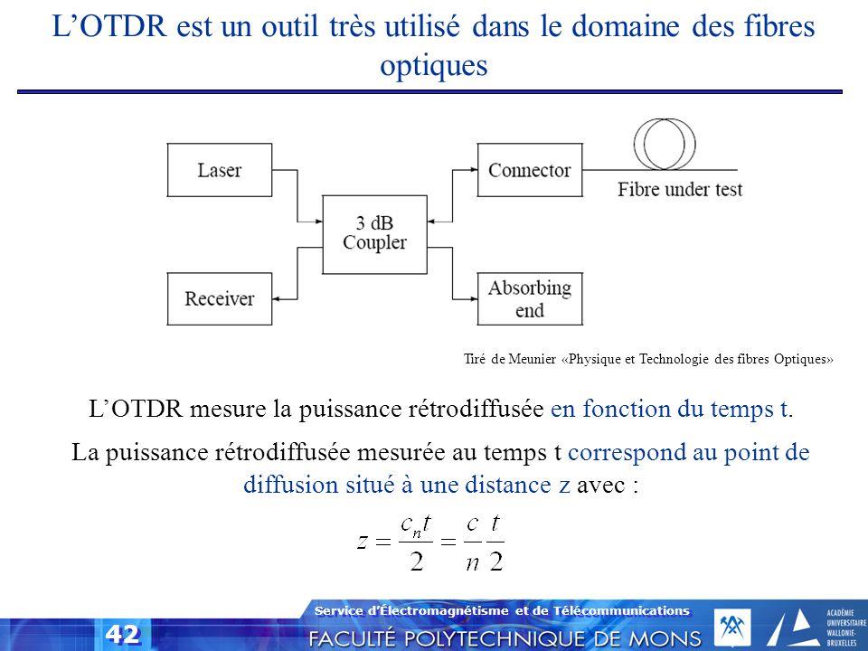Service dÉlectromagnétisme et de Télécommunications 42 LOTDR est un outil très utilisé dans le domaine des fibres optiques Tiré de Meunier «Physique e