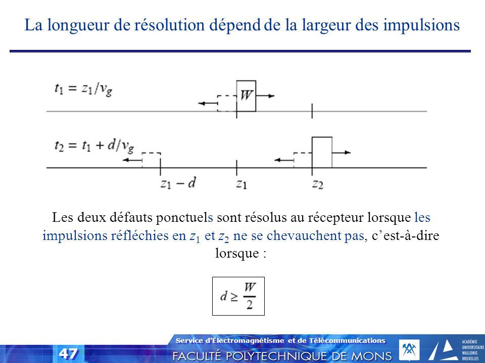 Service dÉlectromagnétisme et de Télécommunications 47 Les deux défauts ponctuels sont résolus au récepteur lorsque les impulsions réfléchies en z 1 e