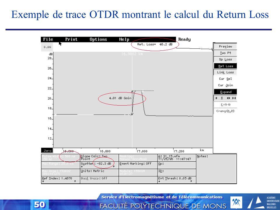 Service dÉlectromagnétisme et de Télécommunications 50 Exemple de trace OTDR montrant le calcul du Return Loss